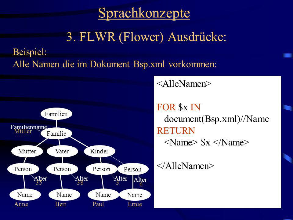 26 Sprachkonzepte Familien Familie MutterVaterKinder Person Alter Name Familienname Müller Paul 3 Bert 38 Anne 35 Person Name Alter Ernie 6 3. FLWR (F