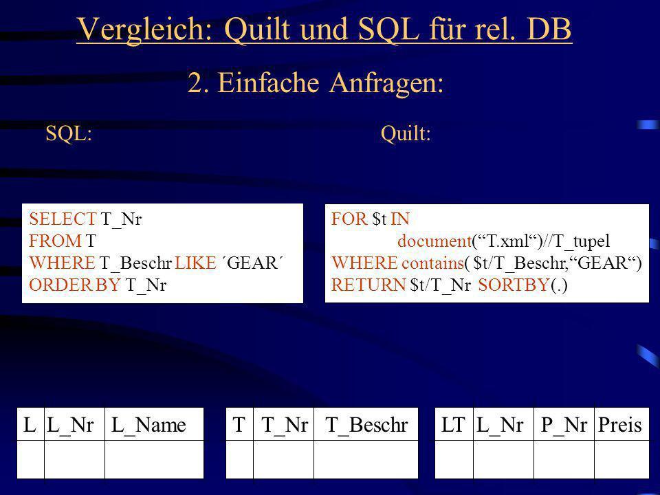 41 Vergleich: Quilt und SQL für rel. DB 2. Einfache Anfragen: SQL:Quilt: T T_Nr T_BeschrLT L_Nr P_Nr PreisL L_Nr L_Name SELECT T_Nr FROM T WHERE T_Bes