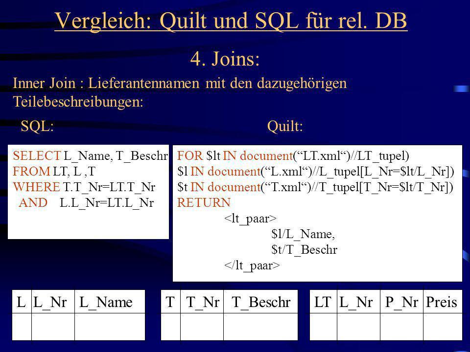 43 Vergleich: Quilt und SQL für rel. DB 4. Joins: SQL:Quilt: T T_Nr T_BeschrLT L_Nr P_Nr PreisL L_Nr L_Name SELECT L_Name, T_Beschr FROM LT, L,T WHERE