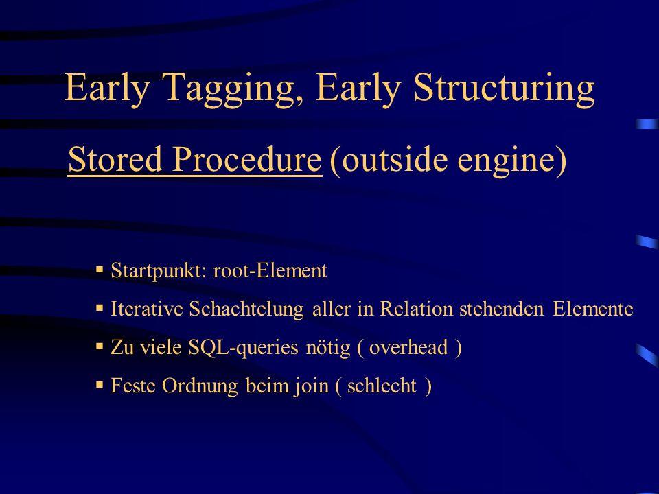 Early Tagging, Early Structuring Stored Procedure (outside engine) Feste Ordnung beim join ( schlecht ) Zu viele SQL-queries nötig ( overhead ) Iterative Schachtelung aller in Relation stehenden Elemente Startpunkt: root-Element