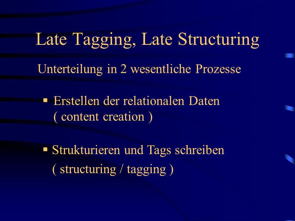 Late Tagging, Late Structuring Erstellen der relationalen Daten ( content creation ) Strukturieren und Tags schreiben ( structuring / tagging ) Unterteilung in 2 wesentliche Prozesse