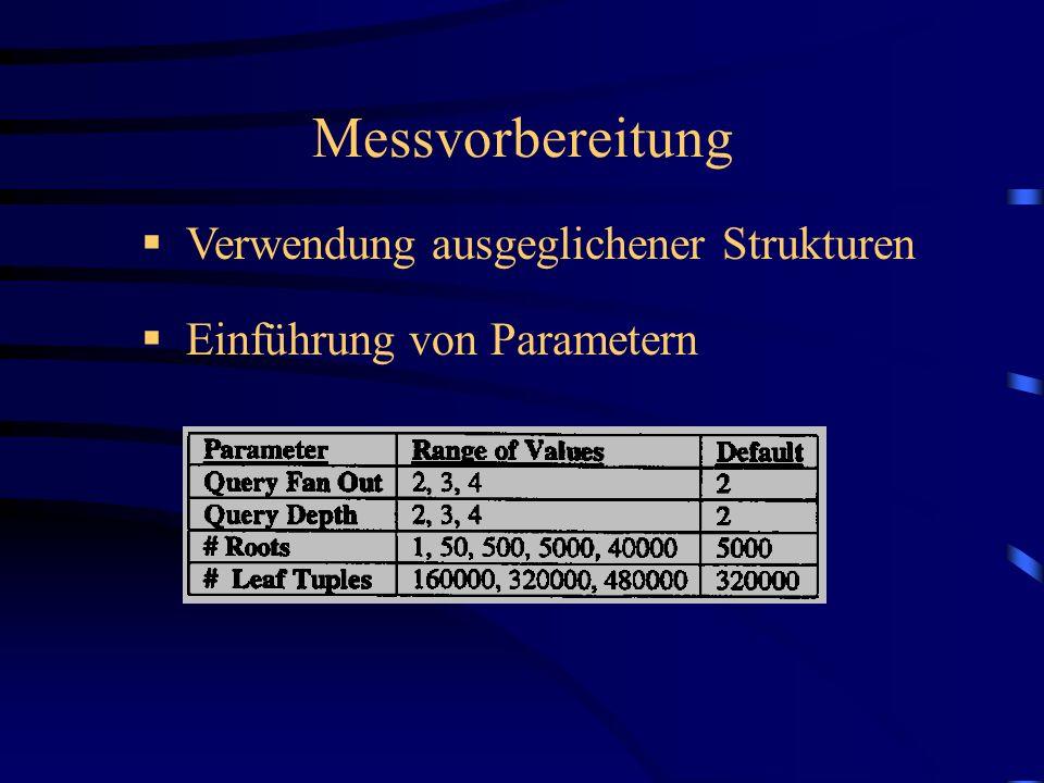 Verwendung ausgeglichener Strukturen Messvorbereitung Einführung von Parametern