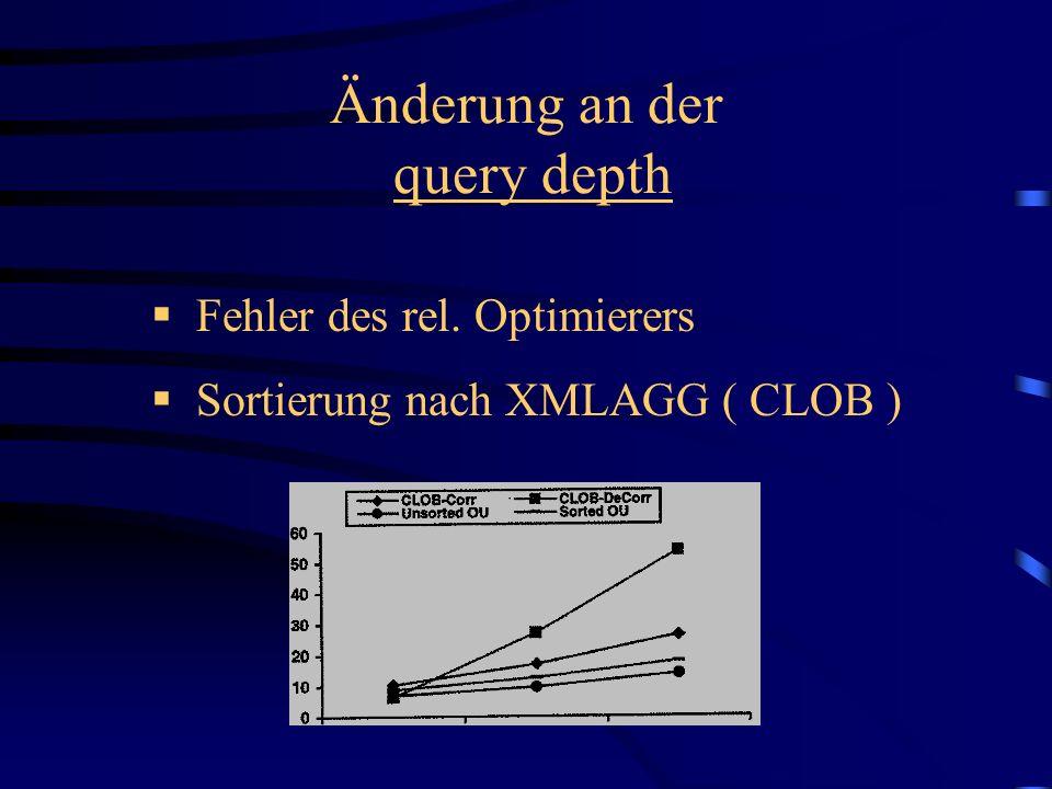 Änderung an der query depth Fehler des rel. Optimierers Sortierung nach XMLAGG ( CLOB )