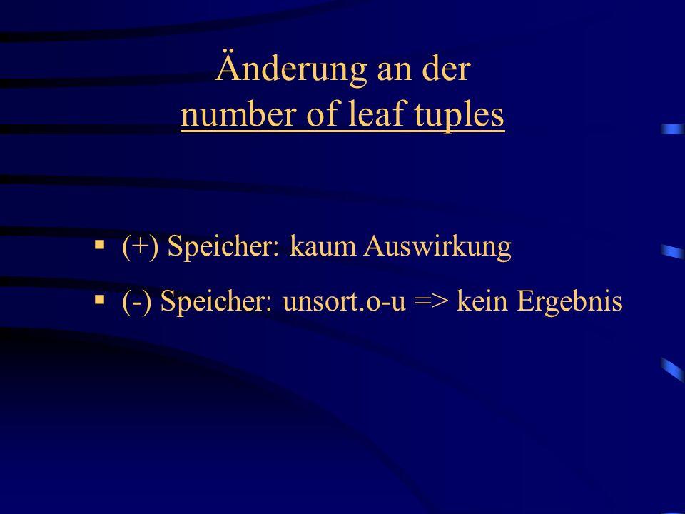 Änderung an der number of leaf tuples (+) Speicher: kaum Auswirkung (-) Speicher: unsort.o-u => kein Ergebnis