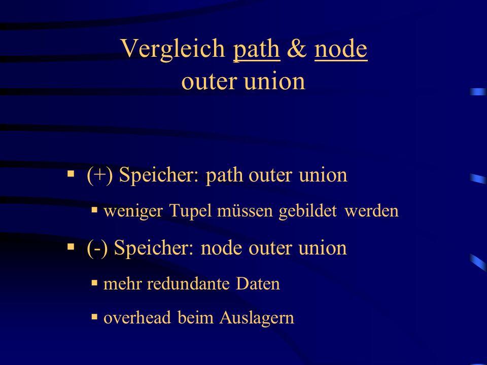 Vergleich path & node outer union (+) Speicher: path outer union weniger Tupel müssen gebildet werden (-) Speicher: node outer union mehr redundante Daten overhead beim Auslagern