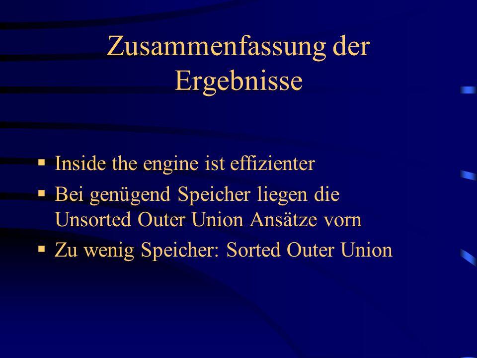 Zusammenfassung der Ergebnisse Inside the engine ist effizienter Bei genügend Speicher liegen die Unsorted Outer Union Ansätze vorn Zu wenig Speicher: Sorted Outer Union