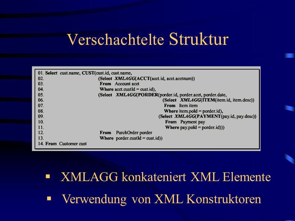 Verschachtelte Struktur XMLAGG konkateniert XML Elemente Verwendung von XML Konstruktoren