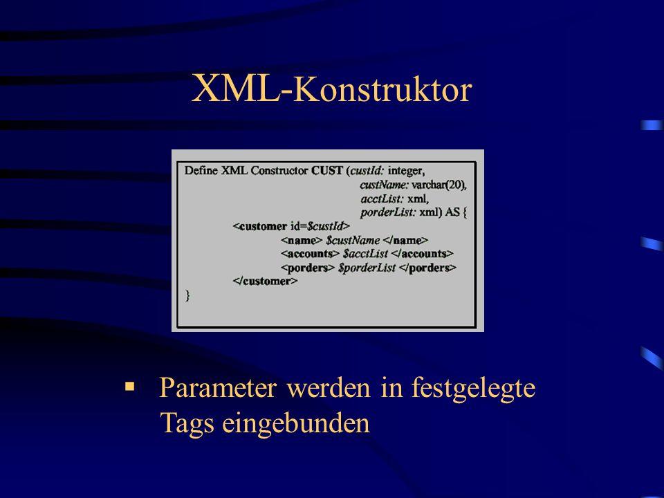 XML- Konstruktor Parameter werden in festgelegte Tags eingebunden