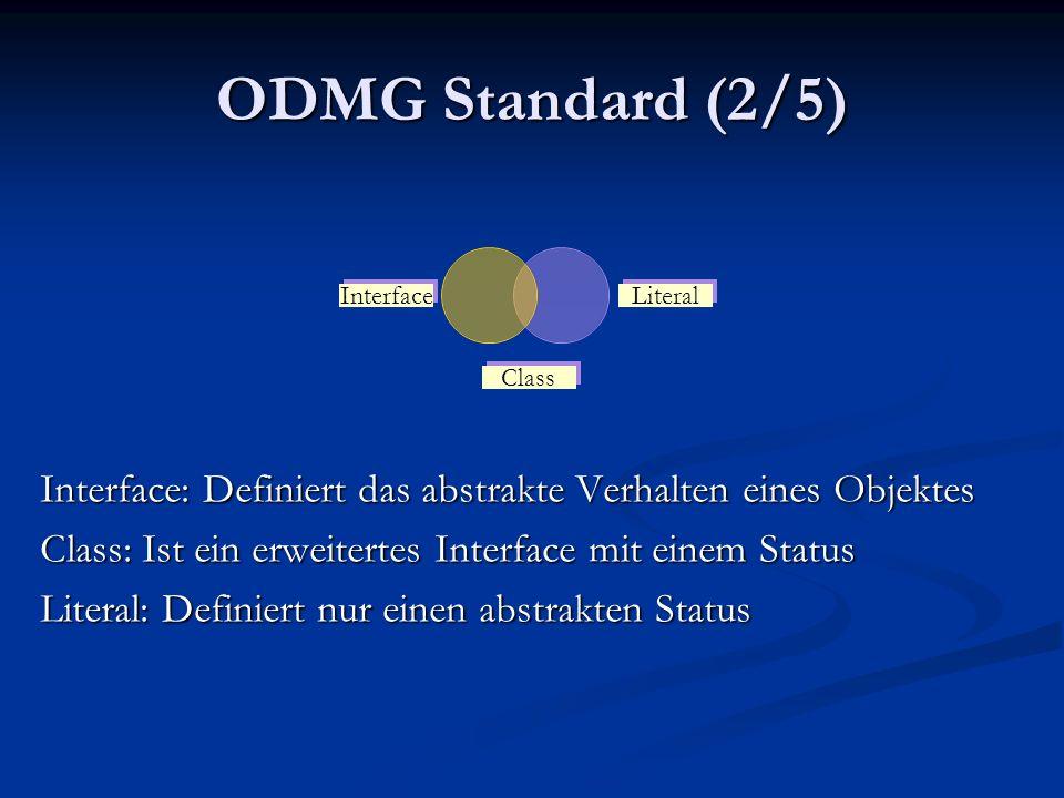 ODMG Standard (2/5) Interface: Definiert das abstrakte Verhalten eines Objektes Class: Ist ein erweitertes Interface mit einem Status Literal: Definiert nur einen abstrakten Status Class