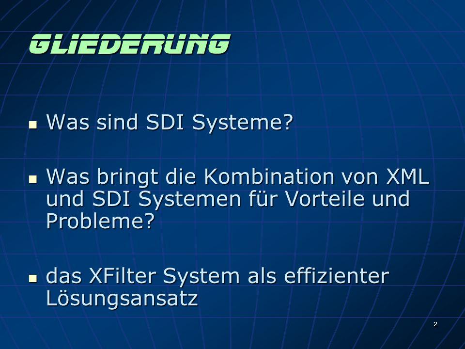 2 Gliederung Was sind SDI Systeme. Was sind SDI Systeme.
