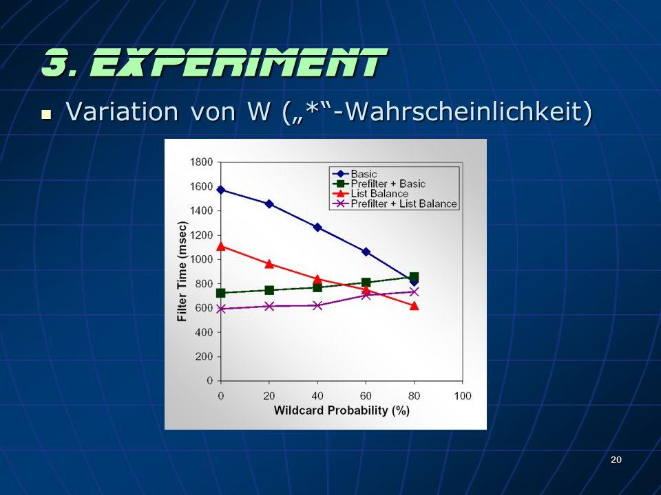 20 3. Experiment Variation von W (*-Wahrscheinlichkeit) Variation von W (*-Wahrscheinlichkeit)