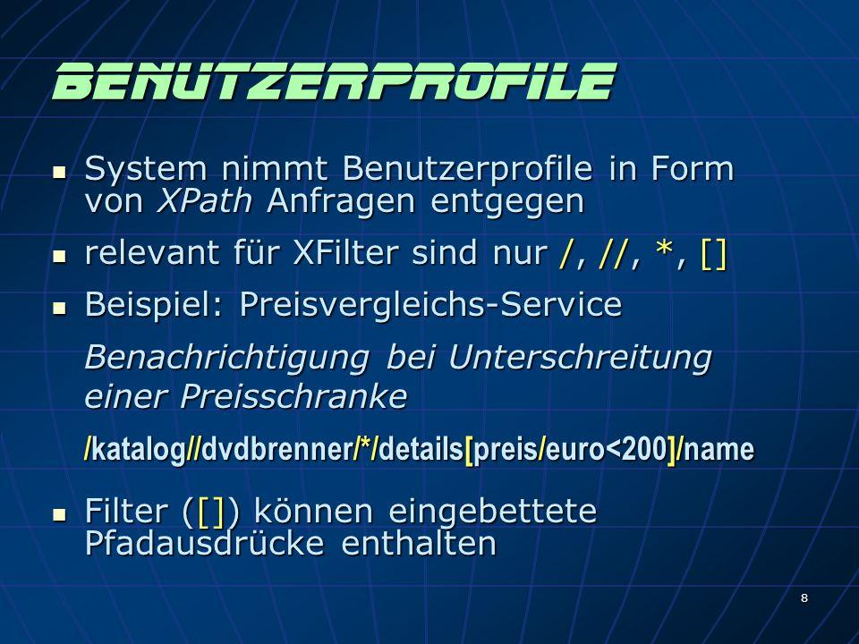 9 X Filter XPath Anfragen XPath Parser XML Parser Filter Engine Data Dissemination User Profile Base XML Dokument Path Nodes Element Events Profil Info Erfolgreiche Profile und gefilterte Daten Erfolgr.