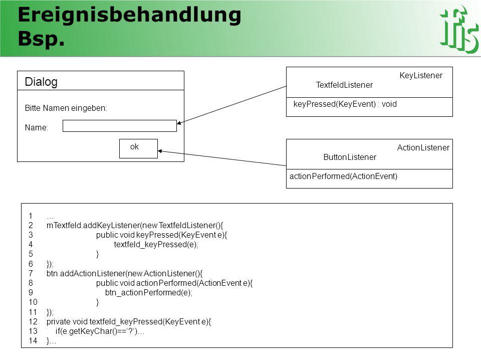 Ereignisbehandlung Bsp. Dialog Bitte Namen eingeben: Name: ok KeyListener TextfeldListener keyPressed(KeyEvent) : void ActionListener ButtonListener a