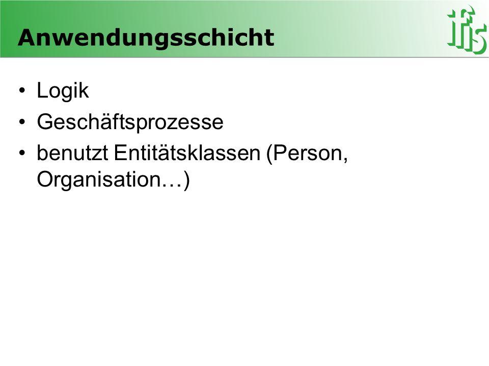 Anwendungsschicht Logik Geschäftsprozesse benutzt Entitätsklassen (Person, Organisation…)