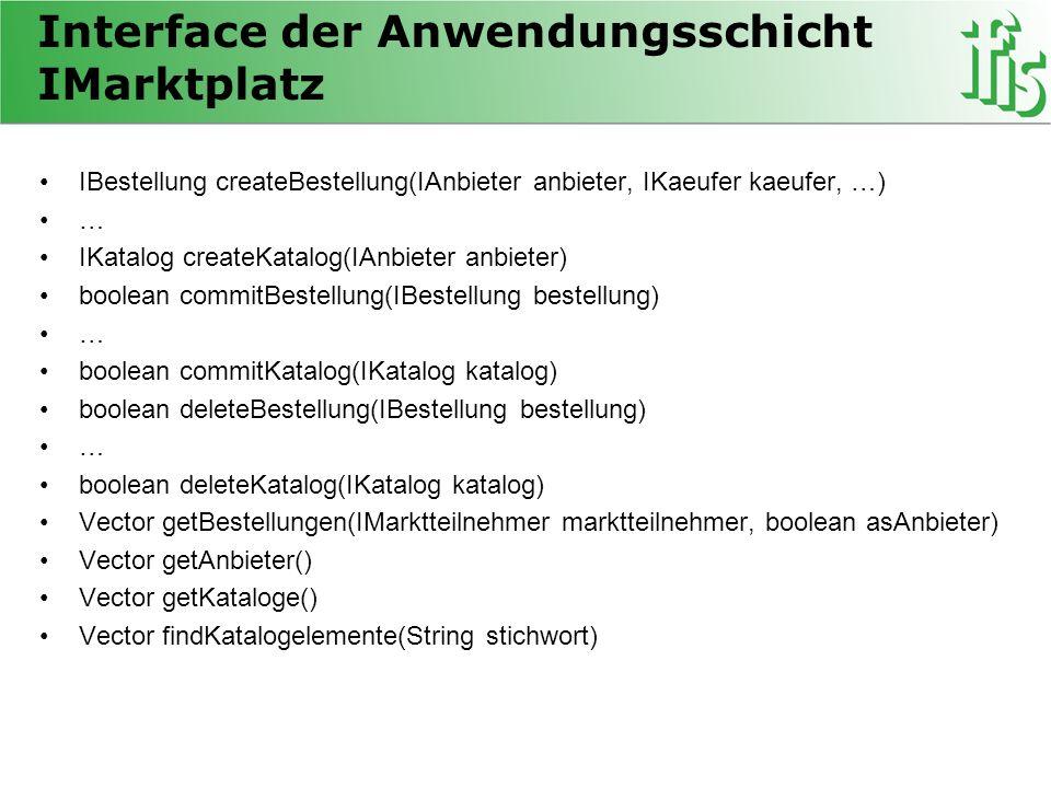 Interface der Anwendungsschicht IMarktplatz IBestellung createBestellung(IAnbieter anbieter, IKaeufer kaeufer, …) … IKatalog createKatalog(IAnbieter anbieter) boolean commitBestellung(IBestellung bestellung) … boolean commitKatalog(IKatalog katalog) boolean deleteBestellung(IBestellung bestellung) … boolean deleteKatalog(IKatalog katalog) Vector getBestellungen(IMarktteilnehmer marktteilnehmer, boolean asAnbieter) Vector getAnbieter() Vector getKataloge() Vector findKatalogelemente(String stichwort)