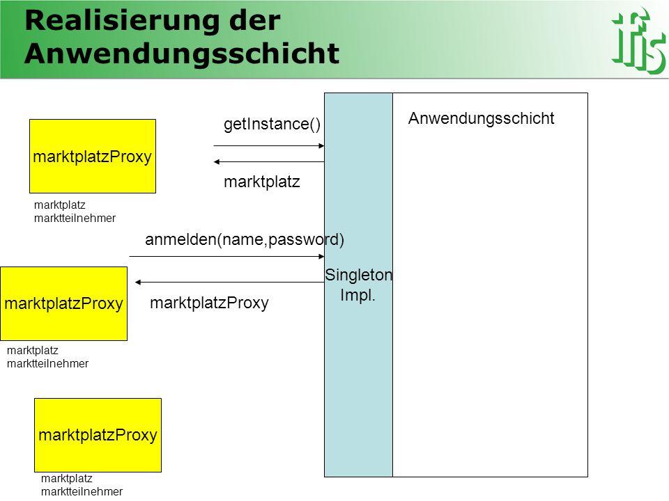 Realisierung der Anwendungsschicht Singleton Impl.