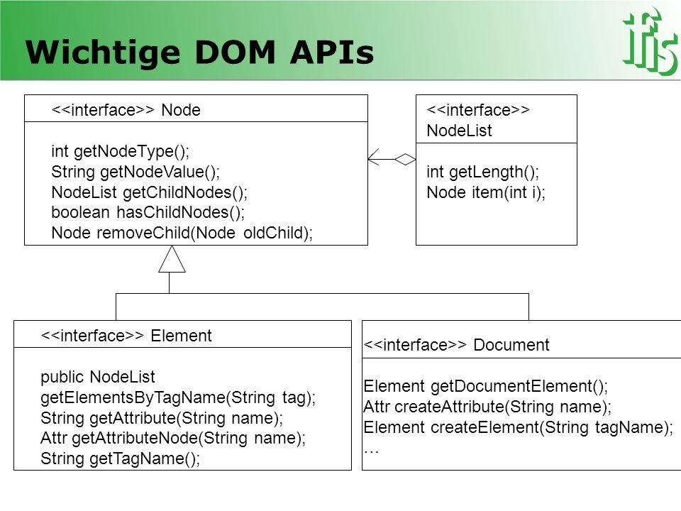 Wichtige DOM APIs > Node int getNodeType(); String getNodeValue(); NodeList getChildNodes(); boolean hasChildNodes(); Node removeChild(Node oldChild);