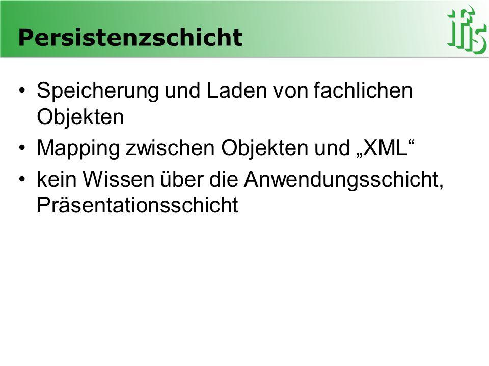 Persistenzschicht Speicherung und Laden von fachlichen Objekten Mapping zwischen Objekten und XML kein Wissen über die Anwendungsschicht, Präsentation