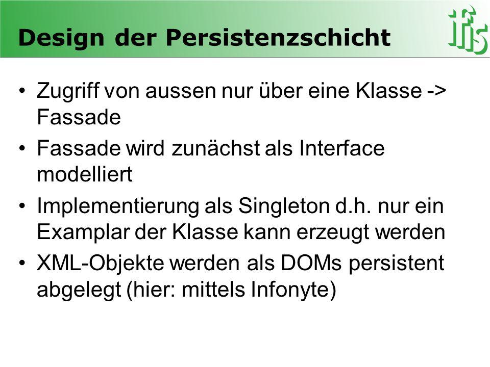Design der Persistenzschicht Zugriff von aussen nur über eine Klasse -> Fassade Fassade wird zunächst als Interface modelliert Implementierung als Sin