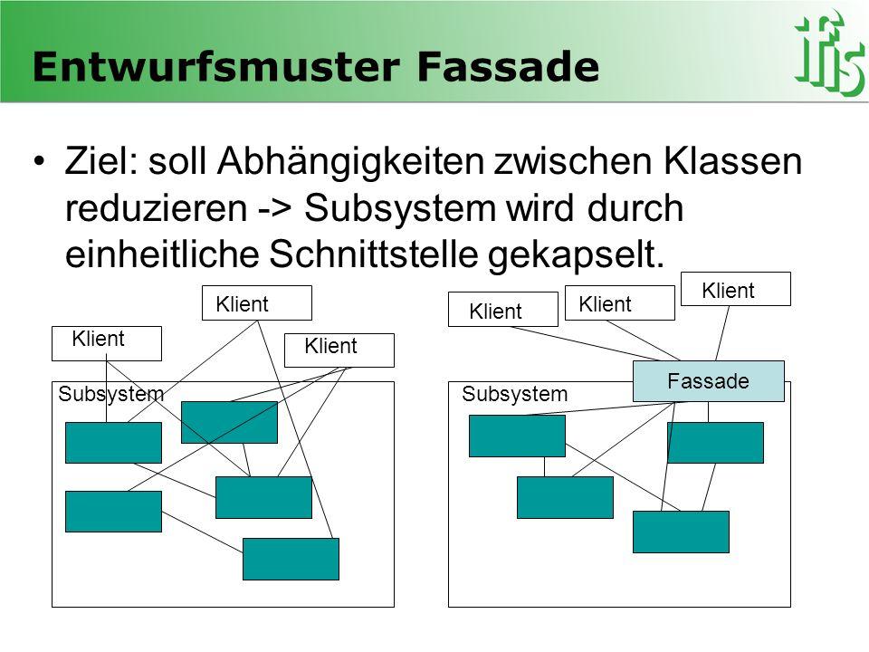 Entwurfsmuster Fassade Ziel: soll Abhängigkeiten zwischen Klassen reduzieren -> Subsystem wird durch einheitliche Schnittstelle gekapselt. Fassade Kli
