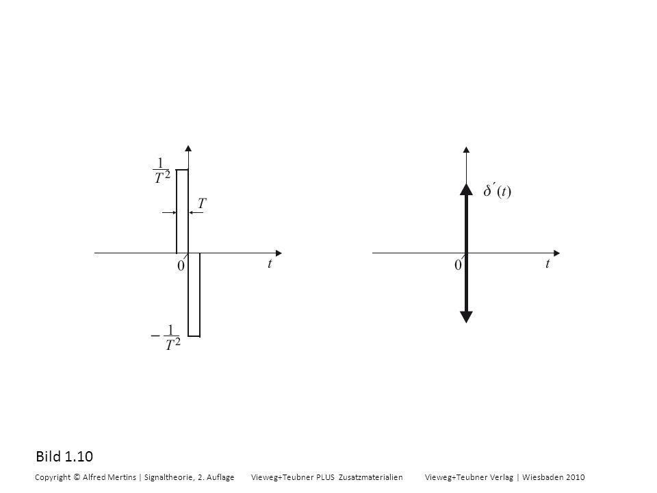 Bild 1.10 Copyright © Alfred Mertins | Signaltheorie, 2. Auflage Vieweg+Teubner PLUS Zusatzmaterialien Vieweg+Teubner Verlag | Wiesbaden 2010