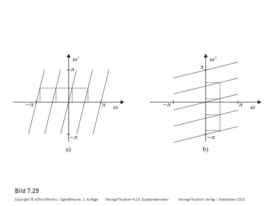 Bild 7.29 Copyright © Alfred Mertins | Signaltheorie, 2. Auflage Vieweg+Teubner PLUS Zusatzmaterialien Vieweg+Teubner Verlag | Wiesbaden 2010