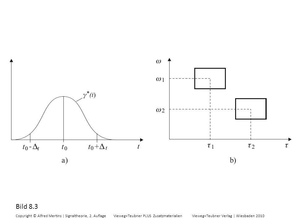 Bild 8.3 Copyright © Alfred Mertins | Signaltheorie, 2. Auflage Vieweg+Teubner PLUS Zusatzmaterialien Vieweg+Teubner Verlag | Wiesbaden 2010