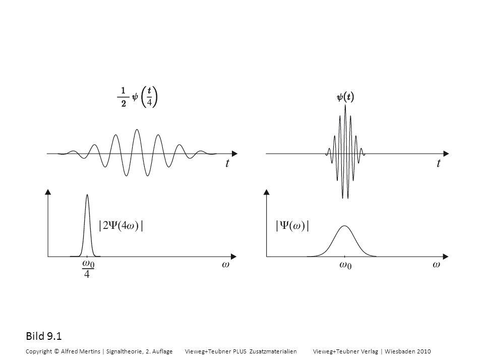 Bild 9.1 Copyright © Alfred Mertins | Signaltheorie, 2. Auflage Vieweg+Teubner PLUS Zusatzmaterialien Vieweg+Teubner Verlag | Wiesbaden 2010