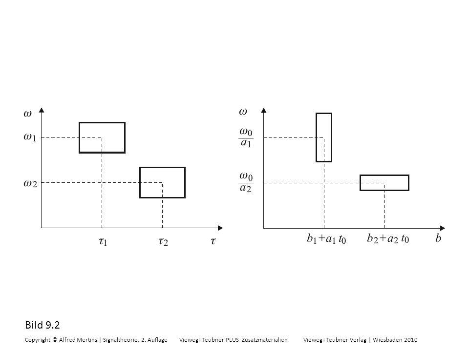 Bild 9.2 Copyright © Alfred Mertins | Signaltheorie, 2. Auflage Vieweg+Teubner PLUS Zusatzmaterialien Vieweg+Teubner Verlag | Wiesbaden 2010