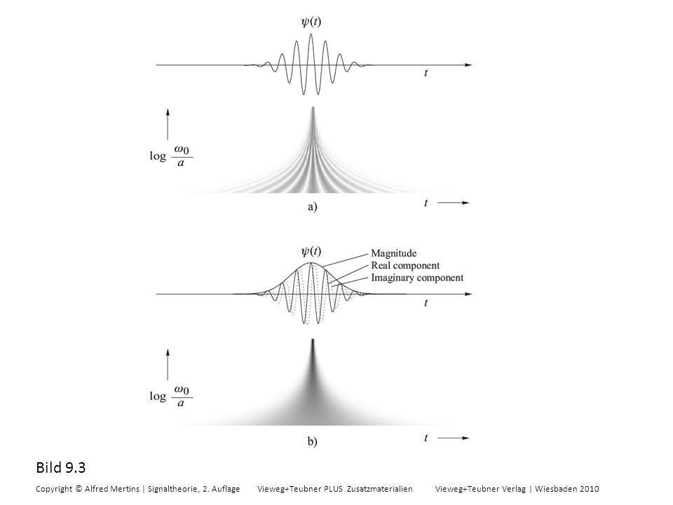 Bild 9.3 Copyright © Alfred Mertins | Signaltheorie, 2. Auflage Vieweg+Teubner PLUS Zusatzmaterialien Vieweg+Teubner Verlag | Wiesbaden 2010