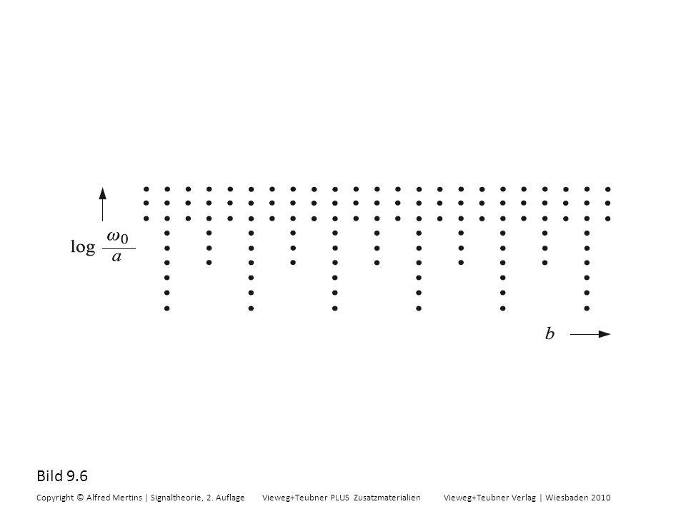 Bild 9.6 Copyright © Alfred Mertins | Signaltheorie, 2. Auflage Vieweg+Teubner PLUS Zusatzmaterialien Vieweg+Teubner Verlag | Wiesbaden 2010