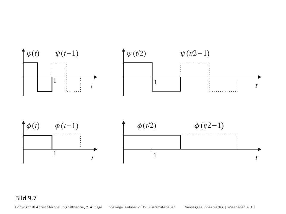 Bild 9.7 Copyright © Alfred Mertins | Signaltheorie, 2. Auflage Vieweg+Teubner PLUS Zusatzmaterialien Vieweg+Teubner Verlag | Wiesbaden 2010