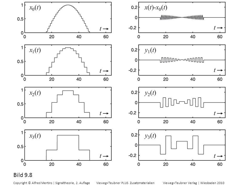 Bild 9.8 Copyright © Alfred Mertins | Signaltheorie, 2. Auflage Vieweg+Teubner PLUS Zusatzmaterialien Vieweg+Teubner Verlag | Wiesbaden 2010