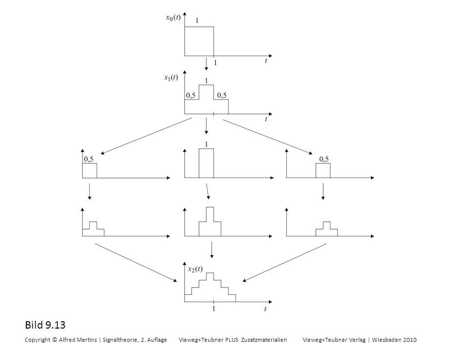 Bild 9.13 Copyright © Alfred Mertins | Signaltheorie, 2. Auflage Vieweg+Teubner PLUS Zusatzmaterialien Vieweg+Teubner Verlag | Wiesbaden 2010
