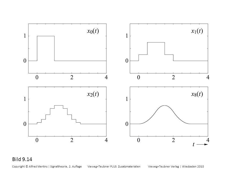 Bild 9.14 Copyright © Alfred Mertins | Signaltheorie, 2. Auflage Vieweg+Teubner PLUS Zusatzmaterialien Vieweg+Teubner Verlag | Wiesbaden 2010