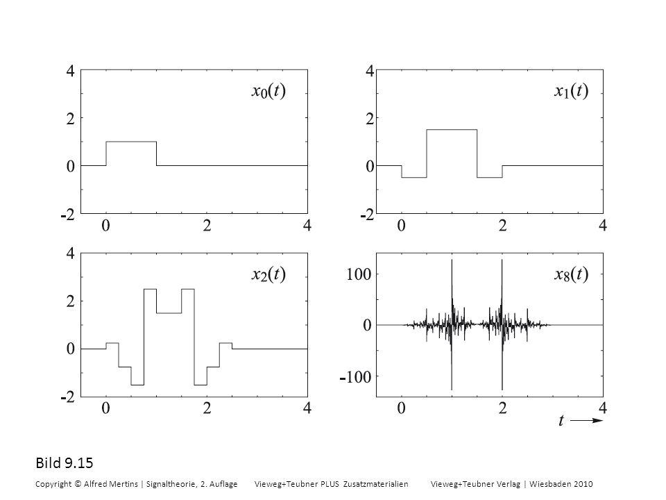 Bild 9.15 Copyright © Alfred Mertins | Signaltheorie, 2. Auflage Vieweg+Teubner PLUS Zusatzmaterialien Vieweg+Teubner Verlag | Wiesbaden 2010