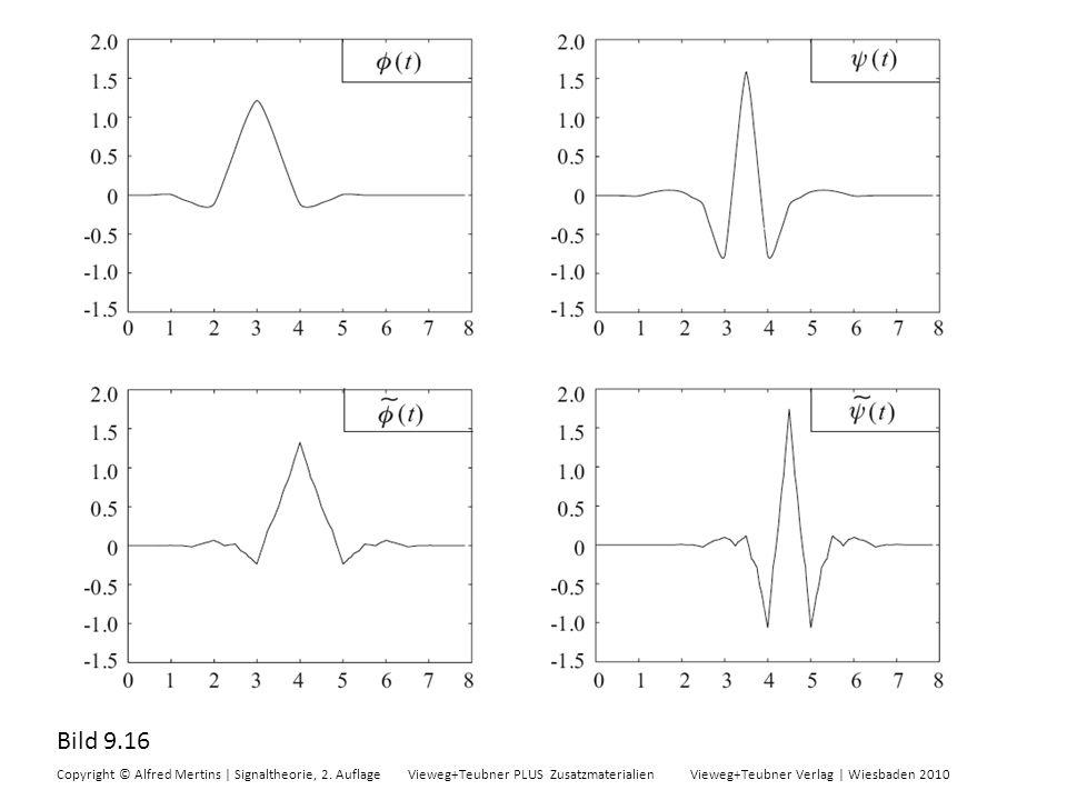 Bild 9.16 Copyright © Alfred Mertins | Signaltheorie, 2. Auflage Vieweg+Teubner PLUS Zusatzmaterialien Vieweg+Teubner Verlag | Wiesbaden 2010