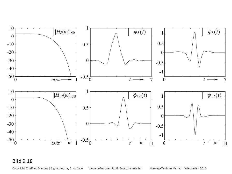 Bild 9.18 Copyright © Alfred Mertins | Signaltheorie, 2. Auflage Vieweg+Teubner PLUS Zusatzmaterialien Vieweg+Teubner Verlag | Wiesbaden 2010