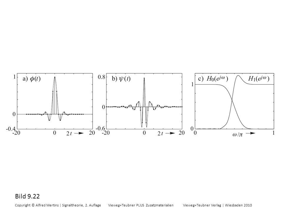 Bild 9.22 Copyright © Alfred Mertins | Signaltheorie, 2. Auflage Vieweg+Teubner PLUS Zusatzmaterialien Vieweg+Teubner Verlag | Wiesbaden 2010