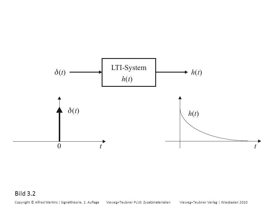 Bild 3.2 Copyright © Alfred Mertins | Signaltheorie, 2. Auflage Vieweg+Teubner PLUS Zusatzmaterialien Vieweg+Teubner Verlag | Wiesbaden 2010