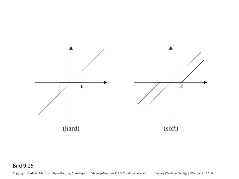 Bild 9.25 Copyright © Alfred Mertins | Signaltheorie, 2. Auflage Vieweg+Teubner PLUS Zusatzmaterialien Vieweg+Teubner Verlag | Wiesbaden 2010