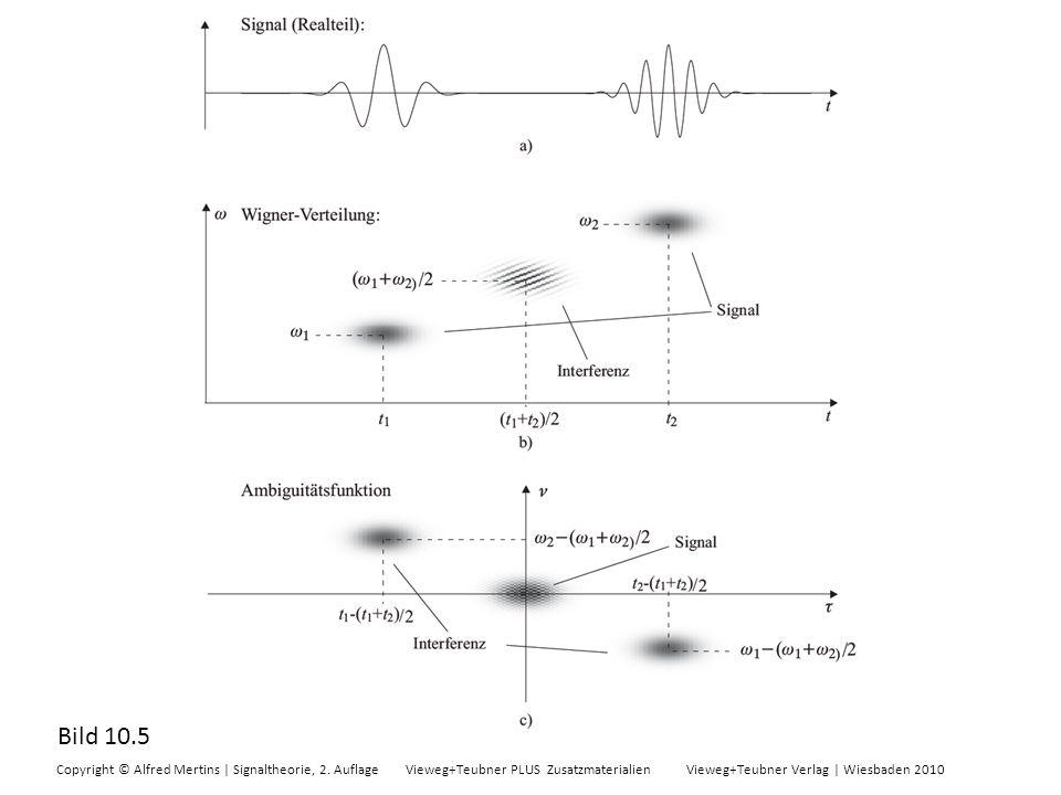 Bild 10.5 Copyright © Alfred Mertins | Signaltheorie, 2. Auflage Vieweg+Teubner PLUS Zusatzmaterialien Vieweg+Teubner Verlag | Wiesbaden 2010