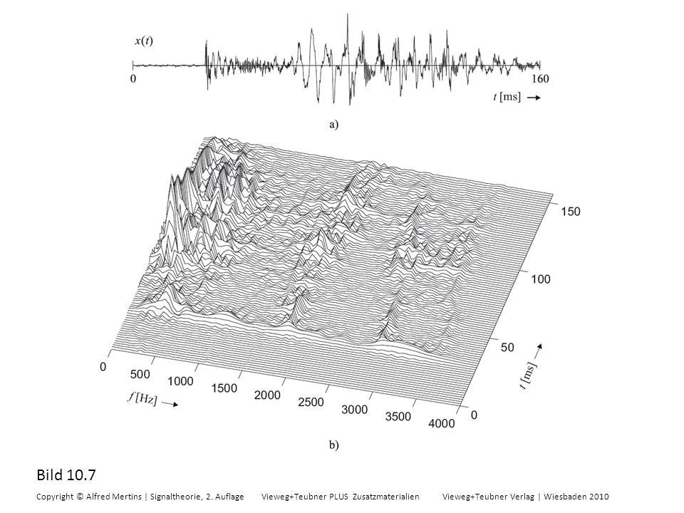Bild 10.7 Copyright © Alfred Mertins | Signaltheorie, 2. Auflage Vieweg+Teubner PLUS Zusatzmaterialien Vieweg+Teubner Verlag | Wiesbaden 2010