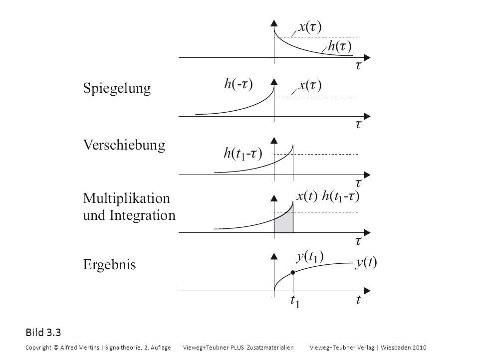 Bild 3.3 Copyright © Alfred Mertins | Signaltheorie, 2. Auflage Vieweg+Teubner PLUS Zusatzmaterialien Vieweg+Teubner Verlag | Wiesbaden 2010