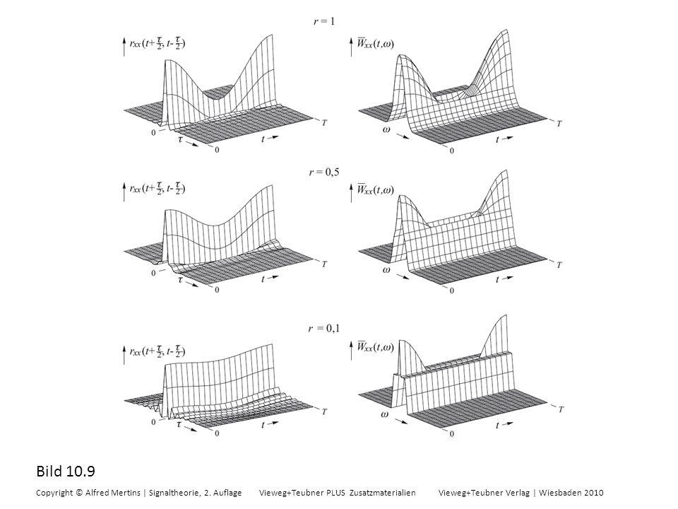 Bild 10.9 Copyright © Alfred Mertins | Signaltheorie, 2. Auflage Vieweg+Teubner PLUS Zusatzmaterialien Vieweg+Teubner Verlag | Wiesbaden 2010
