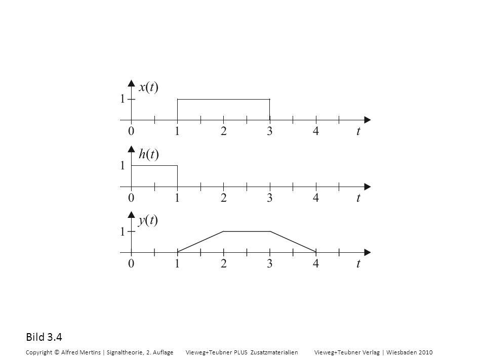 Bild 3.4 Copyright © Alfred Mertins | Signaltheorie, 2. Auflage Vieweg+Teubner PLUS Zusatzmaterialien Vieweg+Teubner Verlag | Wiesbaden 2010