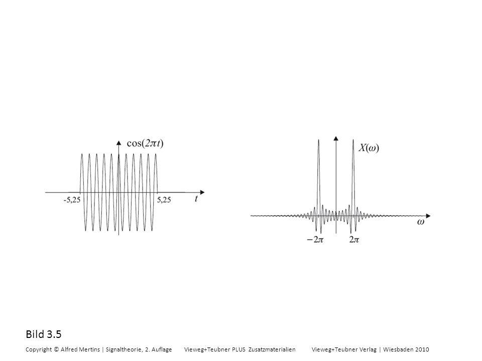 Bild 3.5 Copyright © Alfred Mertins | Signaltheorie, 2. Auflage Vieweg+Teubner PLUS Zusatzmaterialien Vieweg+Teubner Verlag | Wiesbaden 2010