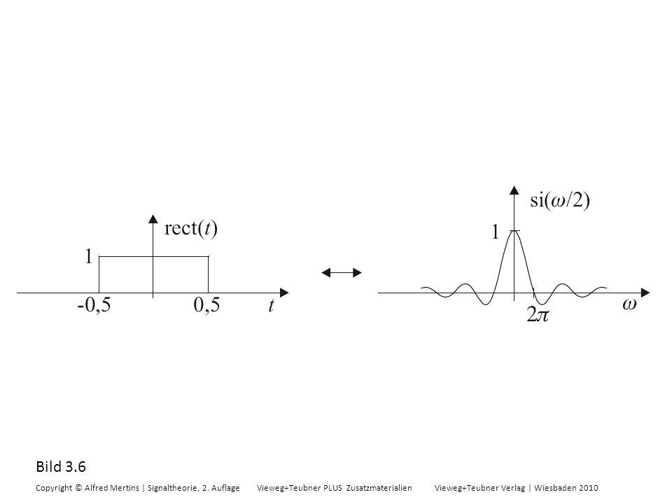 Bild 3.6 Copyright © Alfred Mertins | Signaltheorie, 2. Auflage Vieweg+Teubner PLUS Zusatzmaterialien Vieweg+Teubner Verlag | Wiesbaden 2010