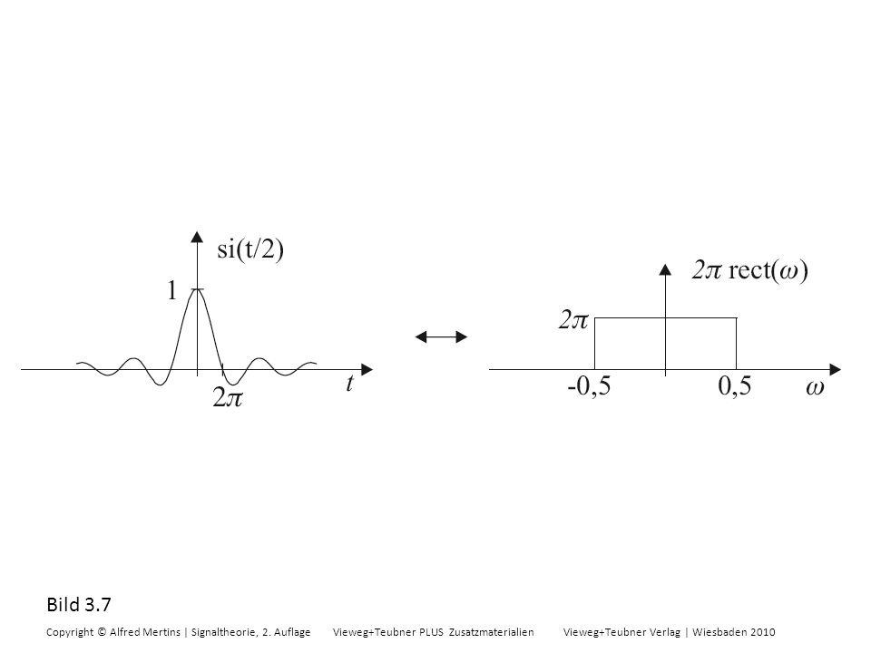 Bild 3.7 Copyright © Alfred Mertins | Signaltheorie, 2. Auflage Vieweg+Teubner PLUS Zusatzmaterialien Vieweg+Teubner Verlag | Wiesbaden 2010