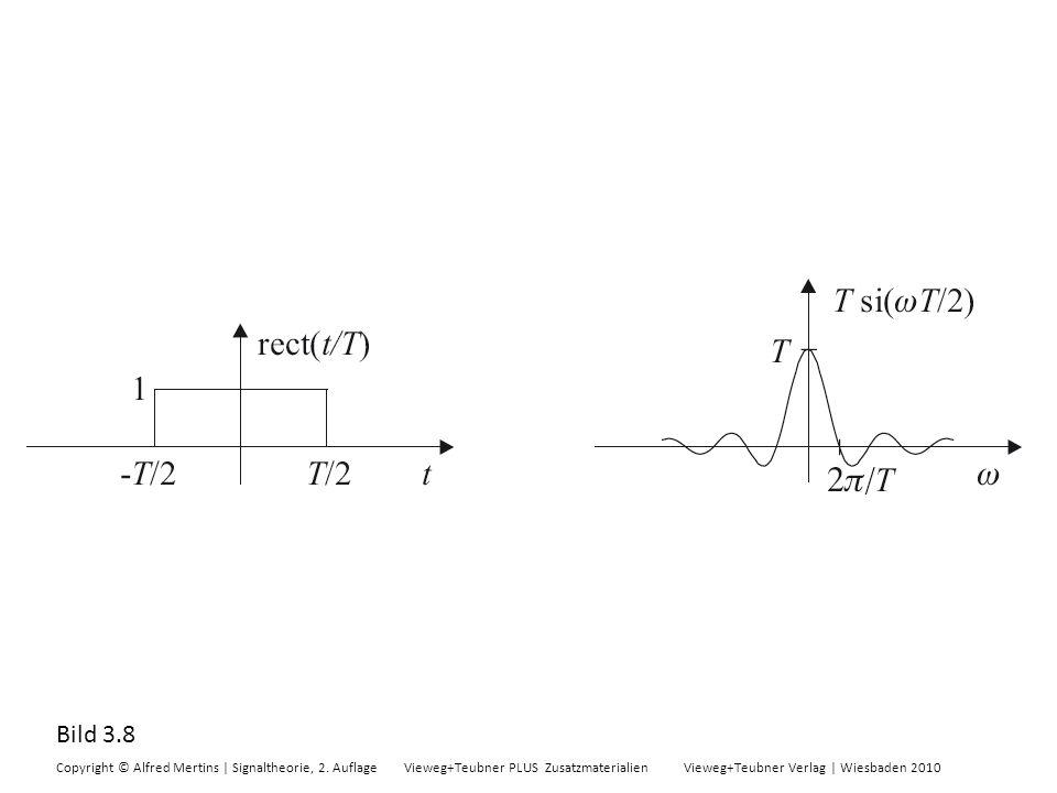 Bild 3.8 Copyright © Alfred Mertins | Signaltheorie, 2. Auflage Vieweg+Teubner PLUS Zusatzmaterialien Vieweg+Teubner Verlag | Wiesbaden 2010
